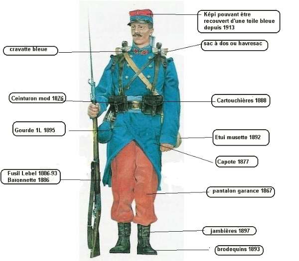 Donné aux soldats français pendant la première guerre mondiale
