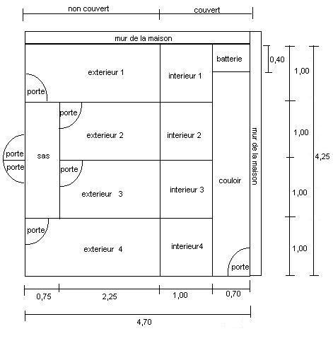 Afficher le sujet projet de voliere for Plan voliere exterieur