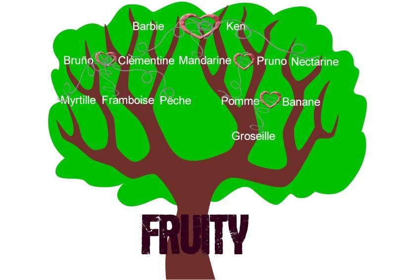 L 39 arbre g n alogique de la famille fruity - Arbre de l avocat ...