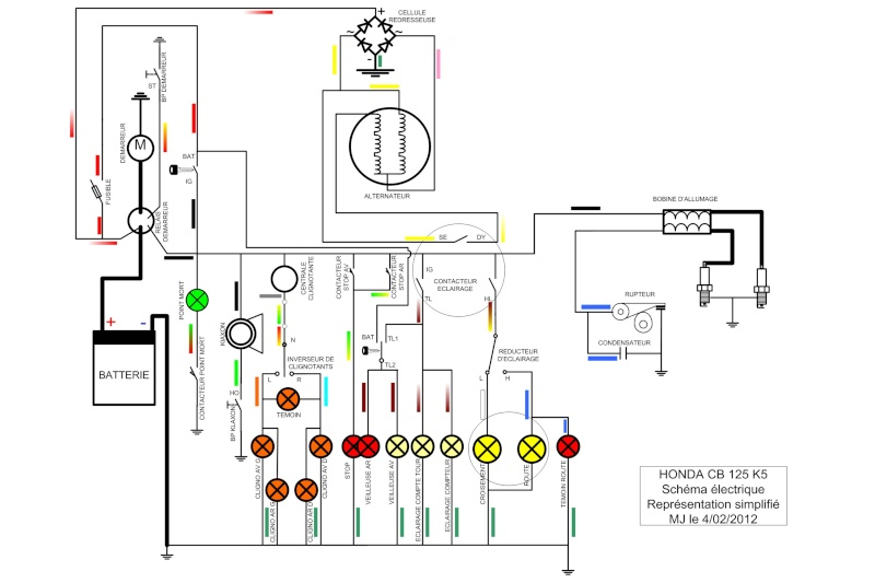 sch u00e9ma electrique du faisceau de la 125 k5