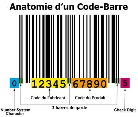 Y A T Il Vraiment Le Nombre 666 Sur Les Code Barres Le Blog De Syntax
