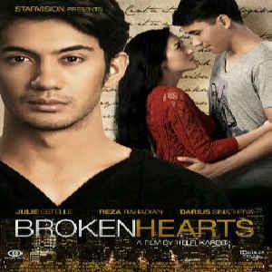 Acha Septriasa - Broken Hearts (feat. Reza Rahadian)