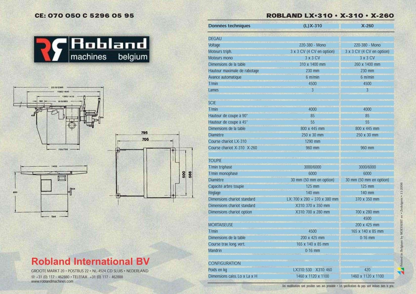 Robland x310 manuel