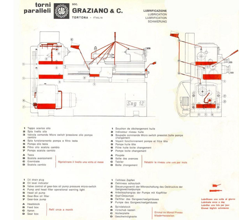 Graziano Sag 12  U0026 12s