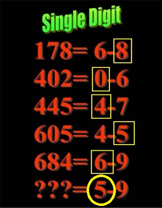 thai lotto 16 03 2012 search results for dec 30 2013 thai lottery