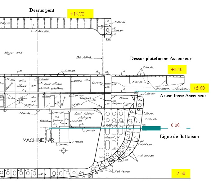 Appontage sur le porte avions foch page 1 for Trouver des plans de construction
