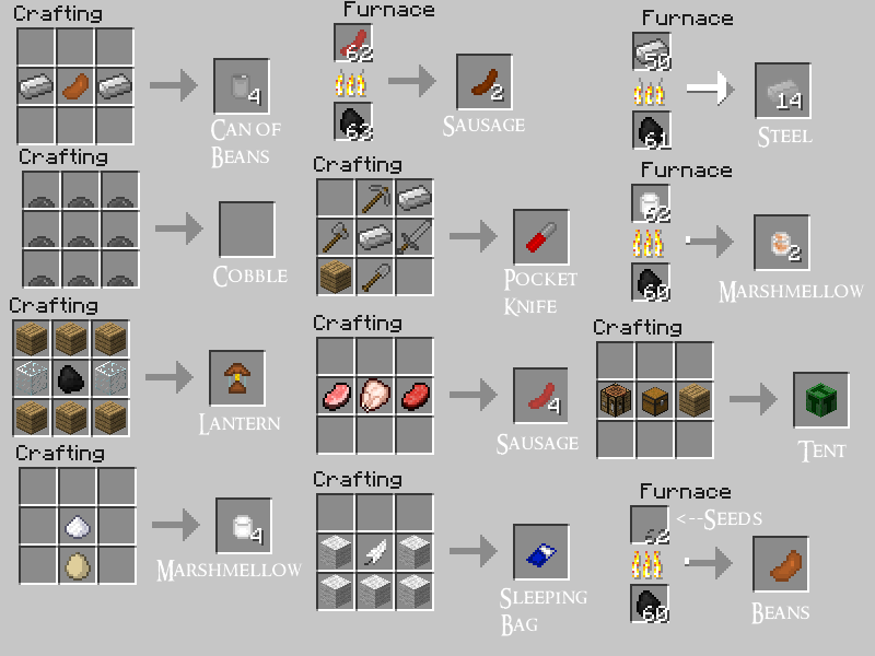 Crafting Guide  Cheap