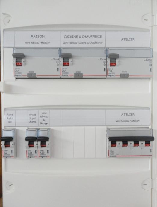 Nouvelle installation 380 et 220 dans mon petit atelier - Branchement groupe electrogene sur tableau electrique ...